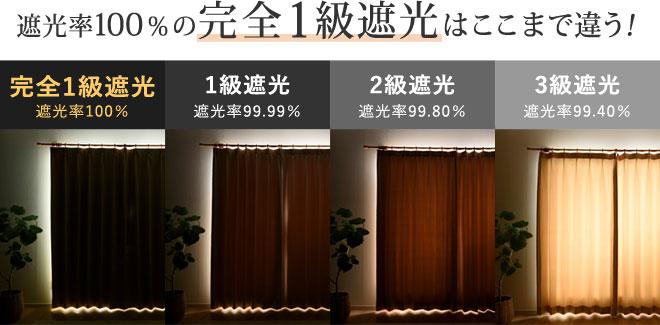 遮光率100%完全1級遮光はここまで違う