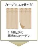 1.5倍ヒダカーテン