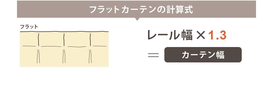 フラットカーテンの計算式