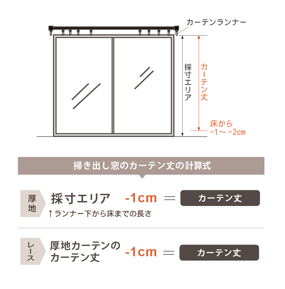 テラス窓もしくは掃き出し窓の測り方