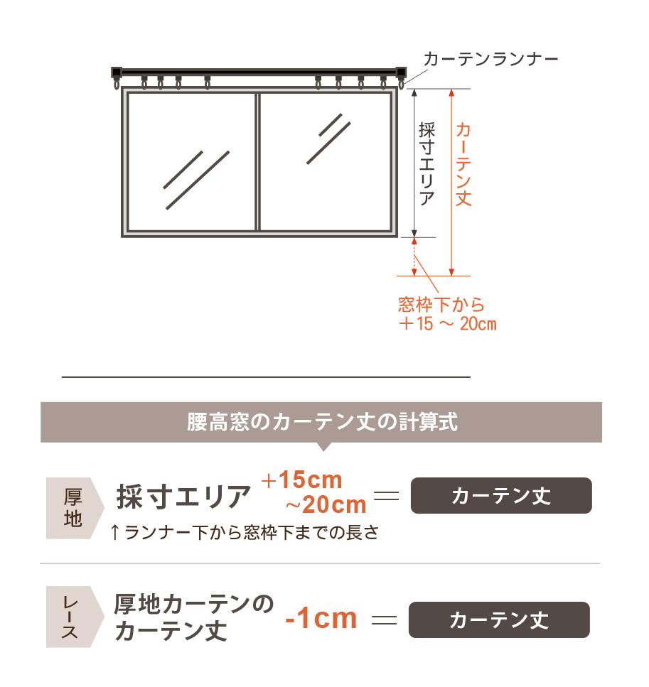 腰高窓の測り方